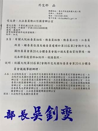 一紙立院書面報告 讓外交部擺爛醜態大現形