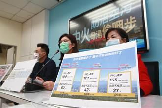 藍委呼籲中火母湯偷呷步 要求增設2部燃氣同步汰換4部燃煤