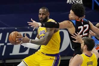 NBA》詹皇輕鬆打 湖人痛宰雷霆率先第10勝