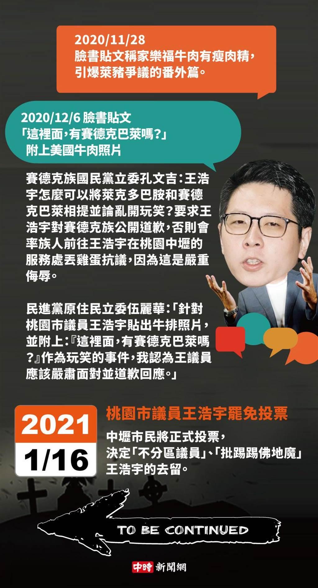 民進黨桃園市議員王浩宇爭議言行。(圖/合成圖,素材取自王浩宇臉書、達志影像;陳友齡製圖)