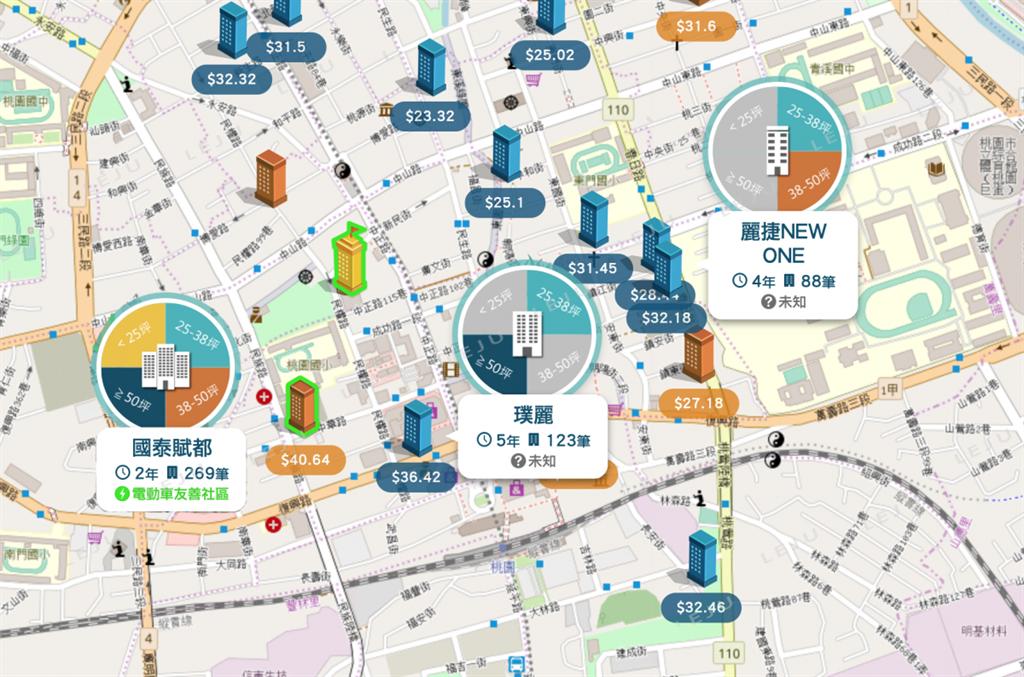 桃園站前商圈個案圖