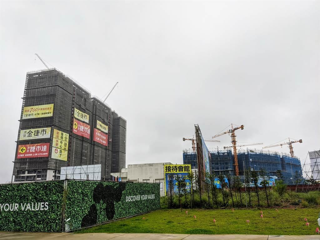 寶佳機構2020年以超過1300億元推案稱霸,如龜山A7重劃區有總銷近百億的「鴻築捷市達」。(葉思含攝)