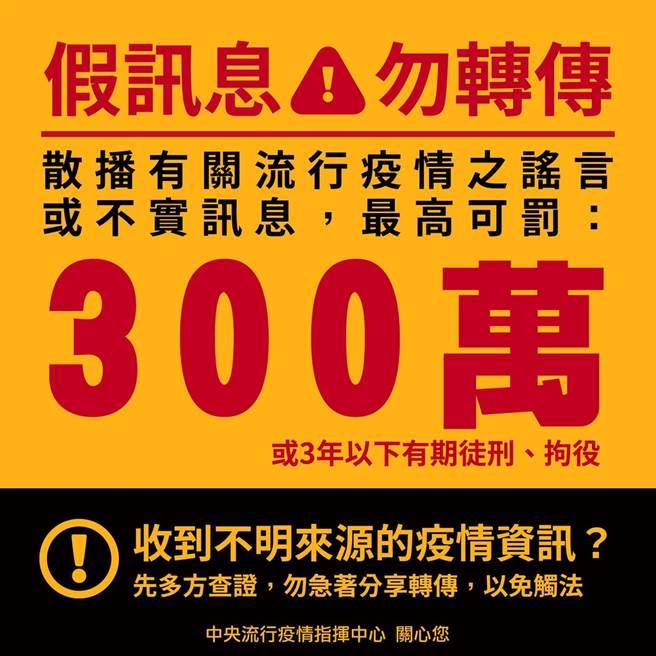 網傳別去這些醫院,指揮中心示警最高可罰300萬。(圖/指揮中心提供)