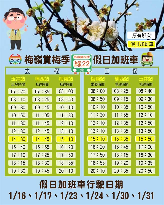紓解台南市楠西梅嶺賞花車潮、人潮,綠22公車加開班次。(台南市交通局提供/劉秀芬台南傳真)