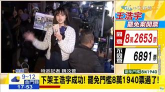 影/【罷王成功】王浩宇成六都首位被罷免議員 民眾激喊下台