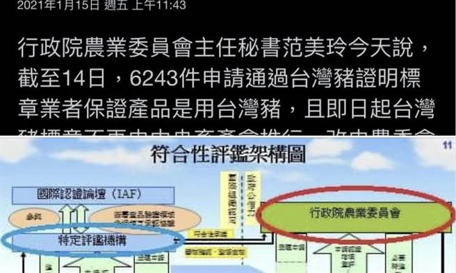 Lin Bay好油》標章究竟是榮耀還是毒藥?!(圖/作者提供)