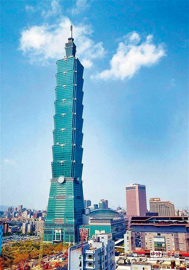 內政部昨發布最新都市地價指數,台北市上升1.54%最多。(本報資料照片)