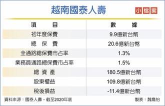 布局五年大計 國壽越南子公司 增資百億