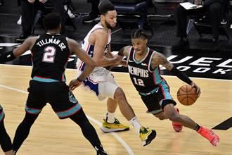 NBA》榜眼提前復出!莫蘭特領灰熊驚險4連勝