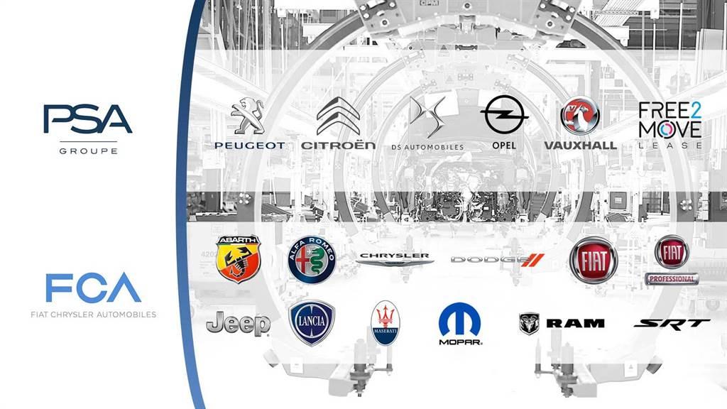 Stellantis集團將囊括18個汽車品牌。
