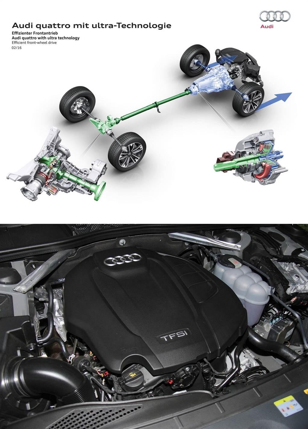 體驗Audi A4 45 TFSI quattro的駕馭樂趣,無須乾溼分離!
