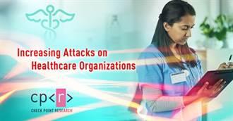 疫情再起醫療機構成網攻目標 Check Point提對抗五招