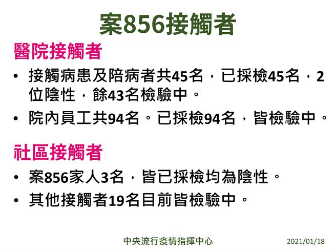 指揮中心表示案856接觸者已匡列45名,目前皆已採檢,2未呈現陰性,其餘43名仍在檢驗中。(圖/指揮中心提供)