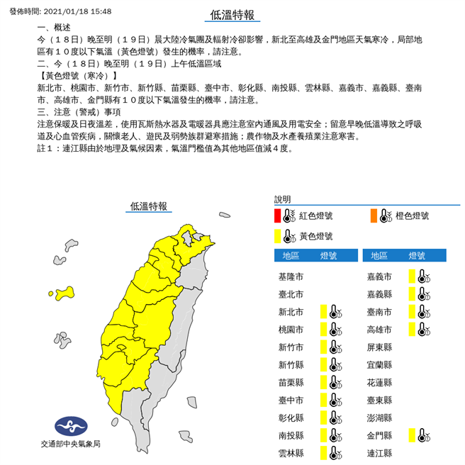 氣象局表示,今夜明晨仍受大陸冷氣團及輻射冷卻影響,各地氣溫仍低,14縣市有10度以下氣溫發生的機率,其他地方也只有12-14度。(氣象局)。