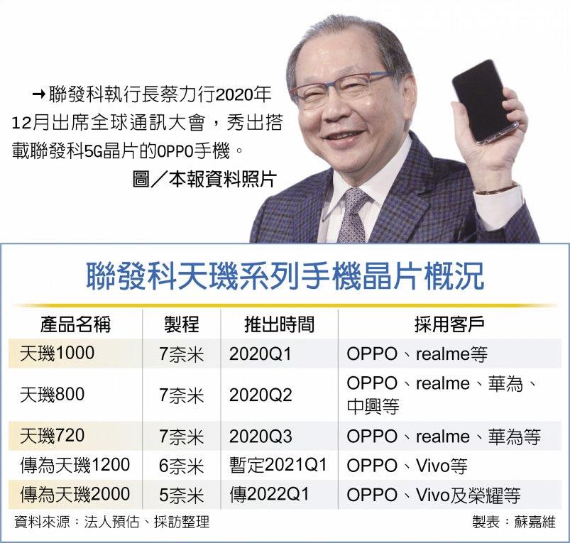 聯發科執行長蔡力行2020年12月出席全球通訊大會,秀出搭載聯發科5G晶片的OPPO手機。圖/本報資料照片聯發科天璣系列手機晶片概況