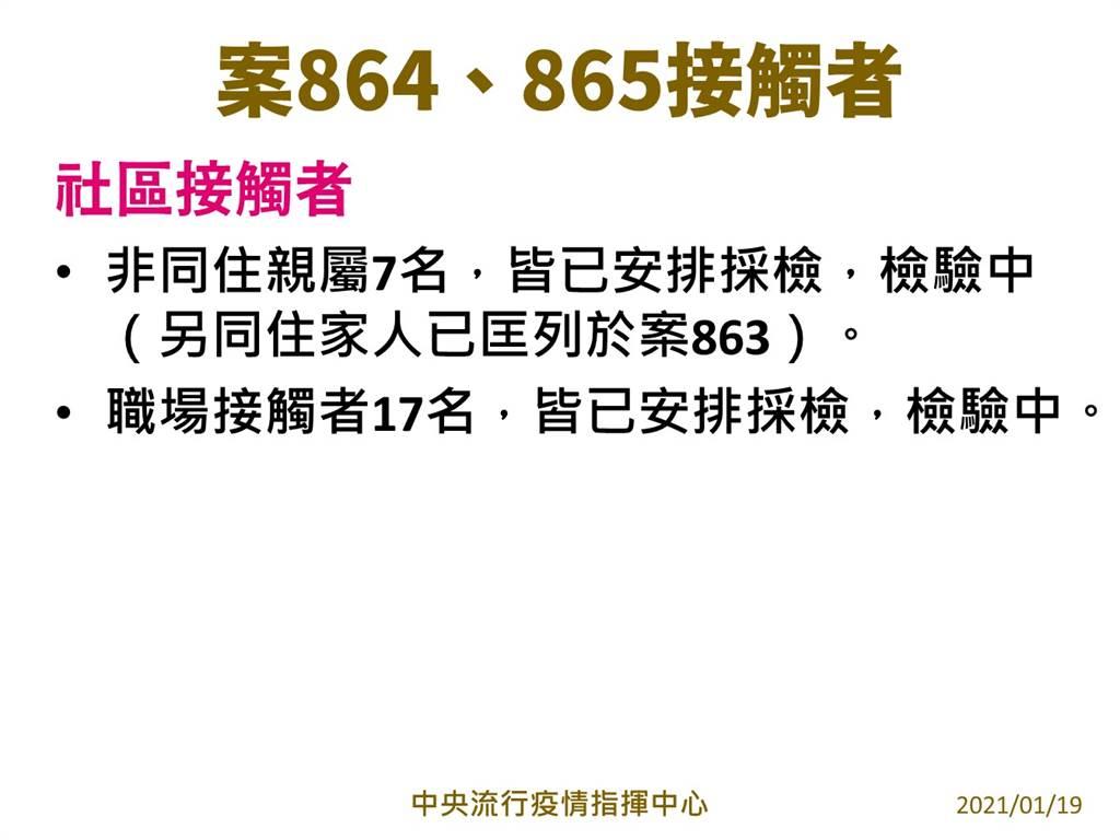 案864、865的接觸者。(圖/指揮中心提供)