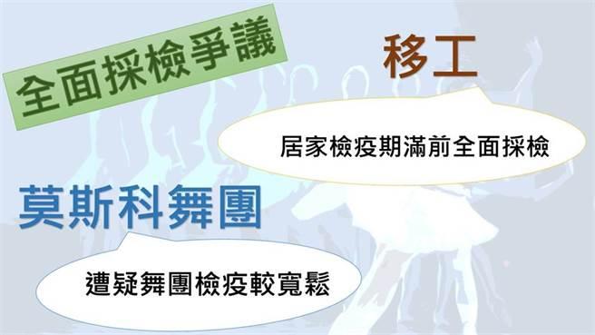 衛福部長陳時中「雙標」實例。(圖/合成圖,素材取自本報系資料照、達志影像)