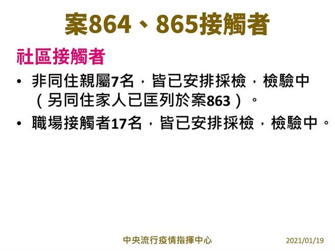 案864、865的接触者。(图/指挥中心提供)