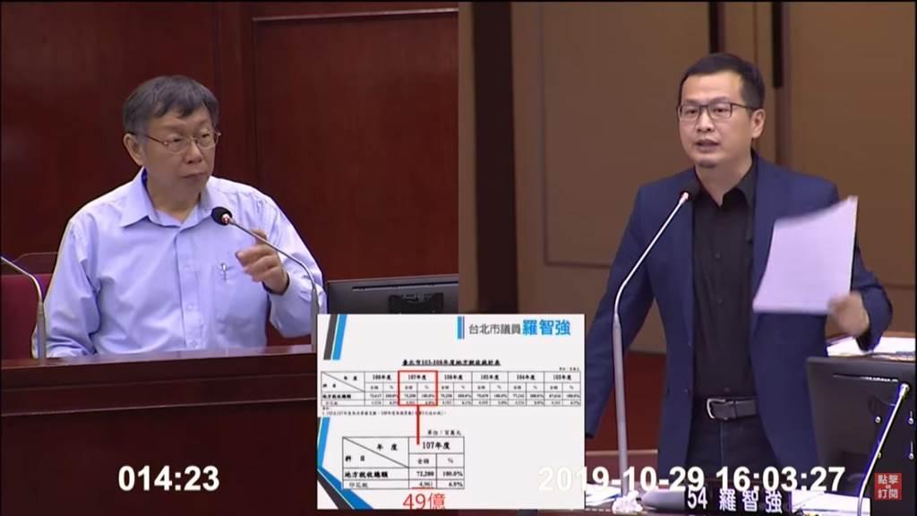 羅智強2019年10月26日質詢柯文哲印花稅事宜。(摘自台北市議會官網)
