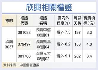 權證星光大道-中國信託證券 欣興 長線營運看俏