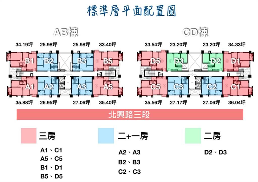 春福東綻標準層平面圖
