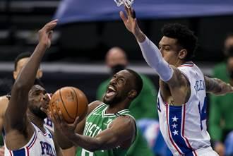 NBA》恩比德罰球多過綠軍全隊 史馬特暗批裁判