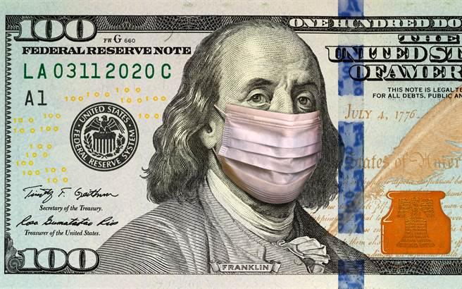 弱勢美元,2021年台幣走勢。(示意圖/shutterstock)