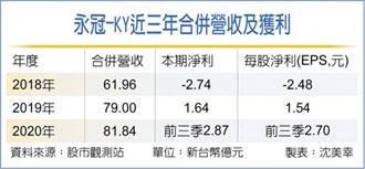 永冠2024台陸泰年產能衝25萬噸