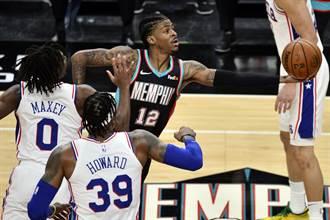 NBA》僅1人感染新冠 灰熊未來3戰都延期