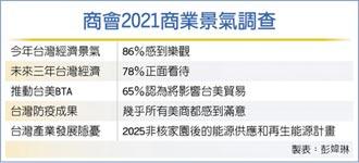 現在是台灣黃金時刻... 美商會86%會員 樂觀台經濟
