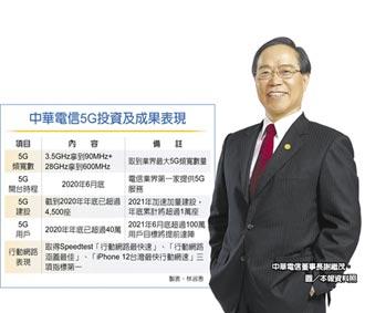 中華電行動網路品質 領先業界