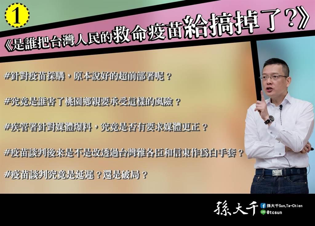 國民黨前立委孫大千今天在臉書推出「是誰把台灣人民的救命疫苗給搞掉了?」系列之一,提出5點質疑。(摘自孫大千臉書)