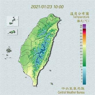 東北季風南下 吳德榮:今下午起北台轉冷