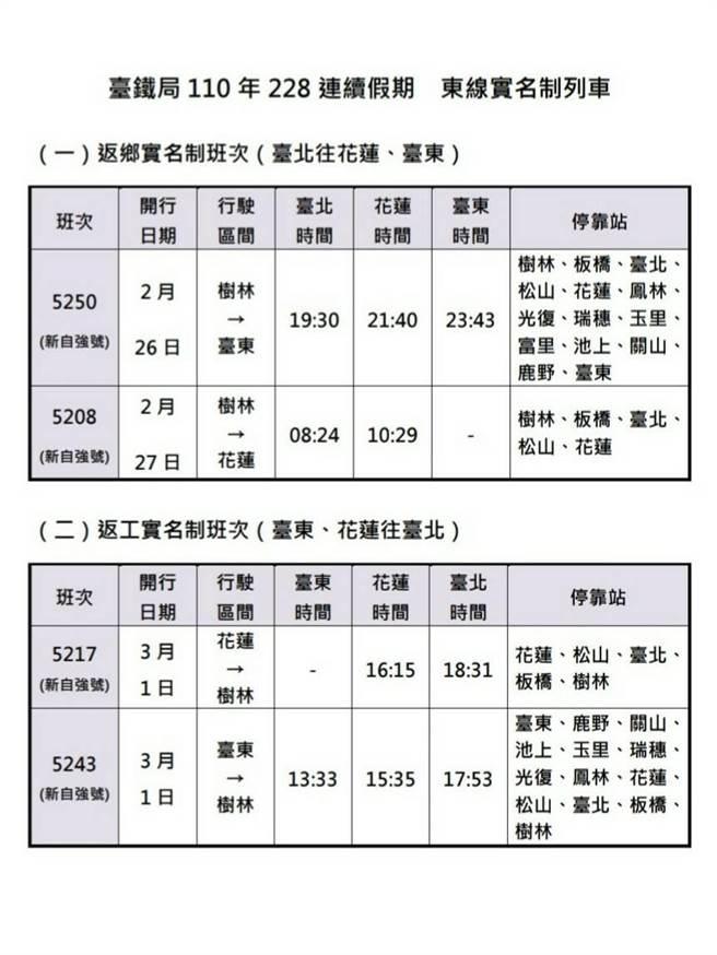 台鐵228連假車票1 29凌晨開賣 生活 中時