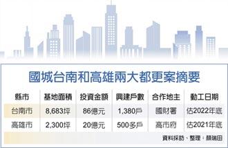 國城 獲台南平實營區都更案