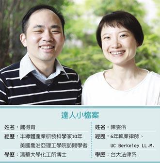 職場達人-賀晟國際股份有限公司共同創辦人 魏得育、陳姿伶重細節 打造天然健康王國