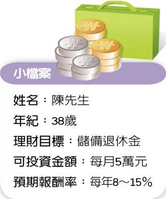 理財案例-善用四大金律 定期定額更有效率
