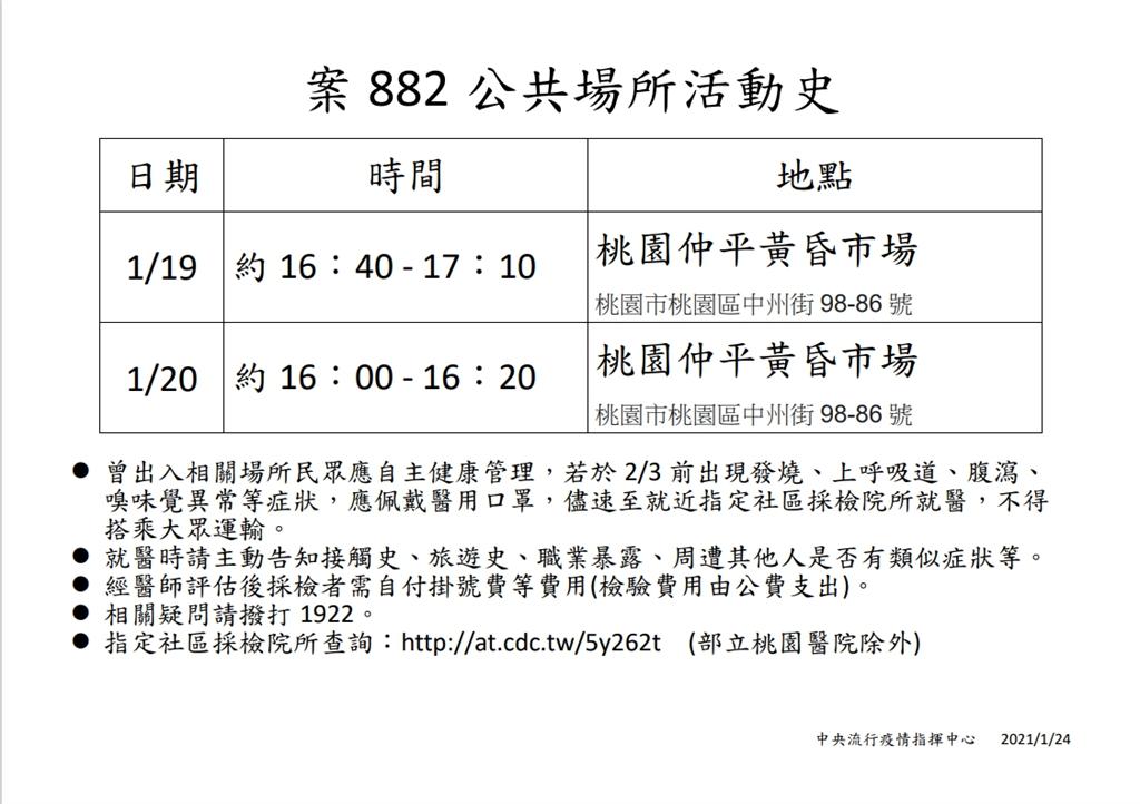 中央流行疫情指揮中心公布案882公共場所活動史。(圖/指揮中心提供)