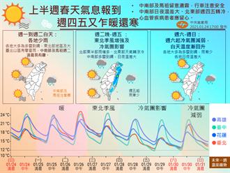1張圖秒懂 新一波冷氣團這天來襲 北部再濕冷4天