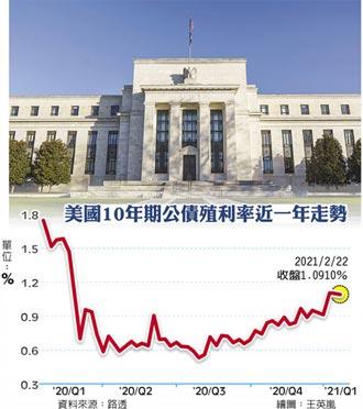 Fed今年首場決策 聚焦通膨