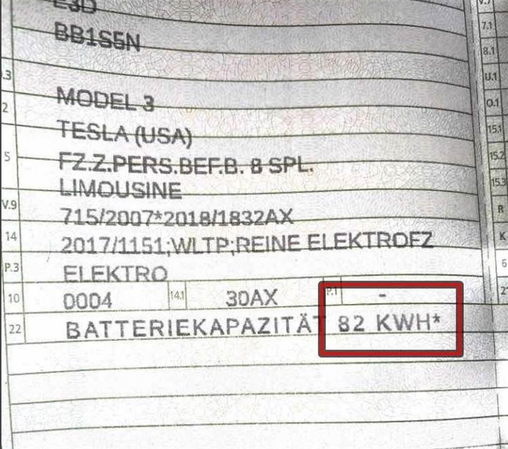 買到大電池 Model 3 卻沒比較好?特斯拉疑限制電壓讓松下、LG 電池續航里程相等