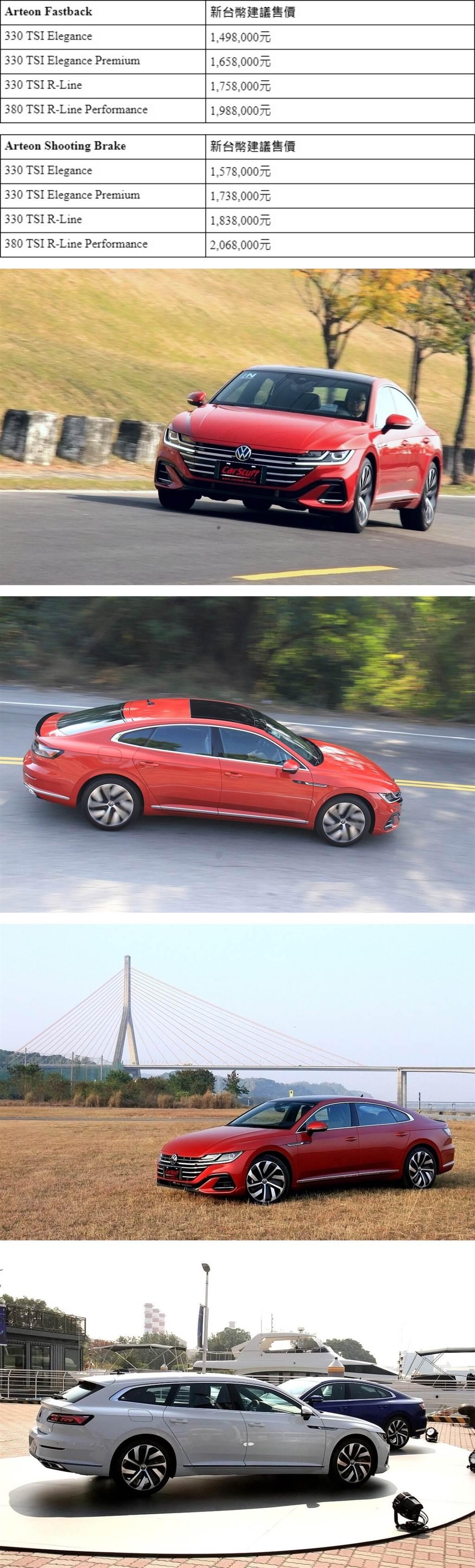 Passat Variant不再引進之後,就讓消費者的目光更多轉移至Arteon Shooting Brake,目前訂購Arteon的消費者約有七成都是選擇此車型,除了同動力規格價格差距八萬與車尾造型之外,還有行李箱容積的差別,Shooting Brake的最大行李容積可隨後座椅背倒下增加至1632公升(比Fastback多75升),但565升的標準容積其實只有多2升而已。
