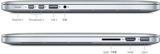 免買轉接器!SD卡插槽有望在新MacBook Pro上回歸
