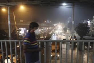 印度2020年十大空污地點 7個在首都新德里