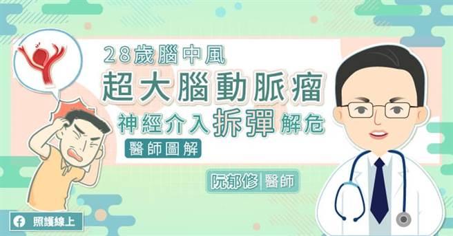 台北及花蓮慈濟醫院神經介入診療科主任阮郁修醫師表示,神經介入診療科可以利用特殊器械順著動脈去處理頸部、腦部與血管相關的問題。(圖/照護線上提供)
