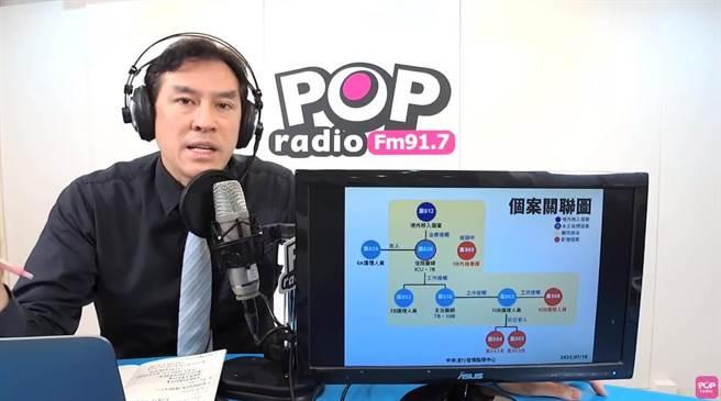 黃暐瀚在廣播節目中談及桃園醫院群聚事件,以目前現況看來,證明醫院已經不安全。(圖/摘自POP Radio聯播網 官方頻道YouTube)