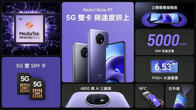 Redmi Note 9T支援5G+5G雙卡雙待,搭載八核心MediaTek 天璣800U處理器。(小米提供/黃慧雯台北傳真)