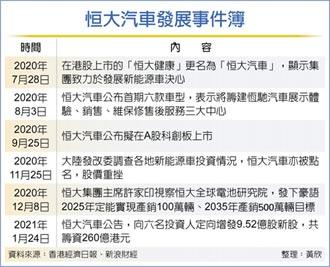 恒大汽車定向增發 集資260億港元