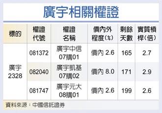 權證星光大道-中國信託證券 廣宇 車用布局大躍進