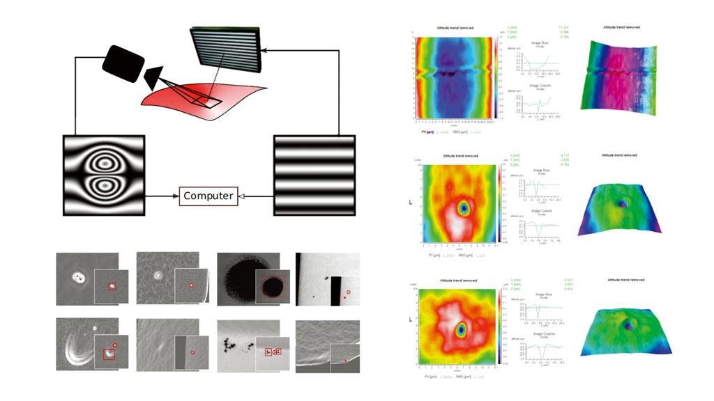 透過條紋投影的演算(左上),Reflect Control可以快速地得出表面平整度,一次檢測過程中同時檢測表面瑕疵(左下)以及3D曲面成像。圖/元得提供